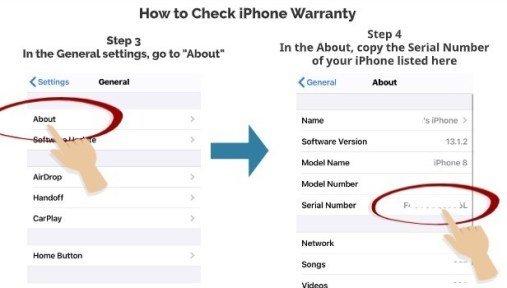 How to check iPhone warranty expired or not step 3 step 4