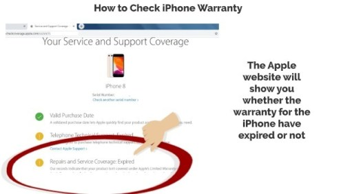 How to check iPhone warranty expired or not