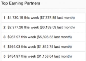 quora partner program top earners