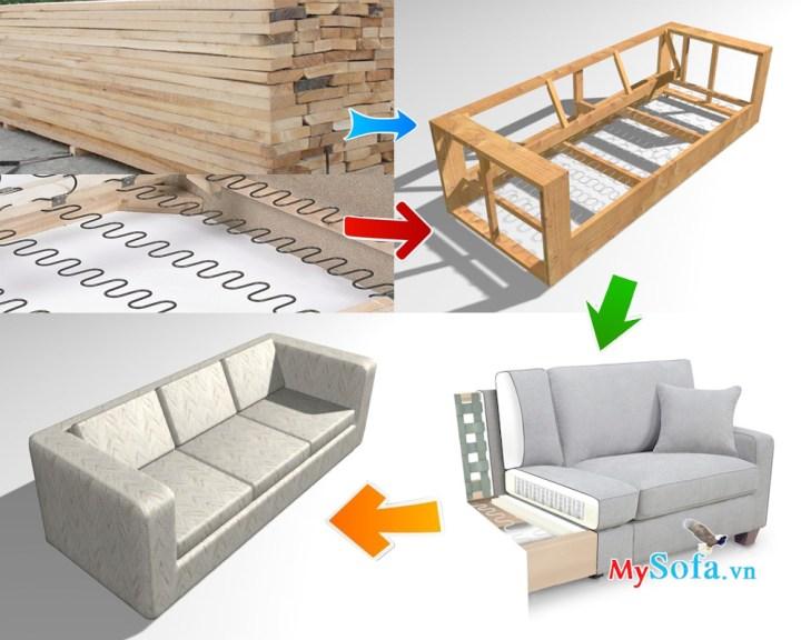 Nhà máy sản xuất bàn ghế sofa