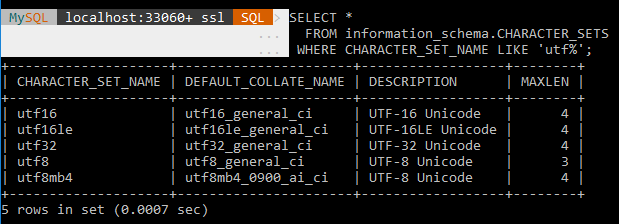 Which Character Set Should You Use in MySQL? –