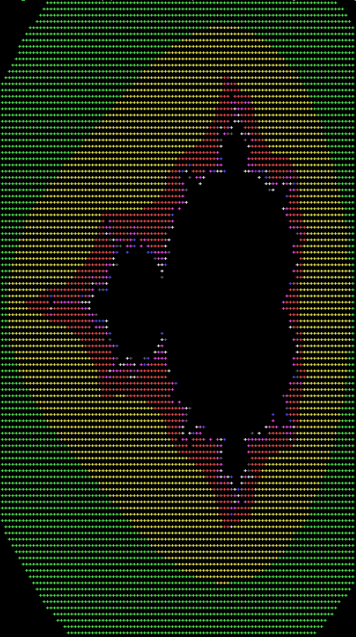 A mandelbrot set created by a recursive common table expression using ansi colours.