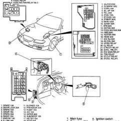 1991 Mazda Miata Fuse Box Diagram Ford 8n Wiring Side Mount 323 Astina Data Oreomazda 323f