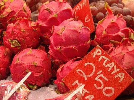 Dragon Fruit Supply and Demand Ratio