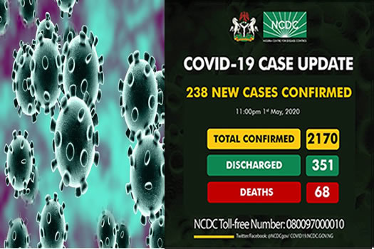 NCDC Confirms 238 New COVID-19 Cases