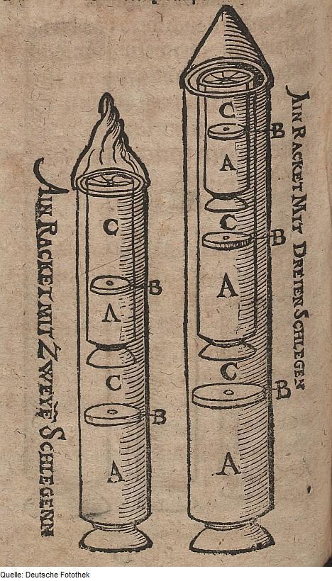 Το χειρόγραφο του Sibiu: Ένα βιβλίο του 16ου αιώνα περιέγραψε με ακρίβεια τους πυραύλους πολλαπλών σταδίων 6