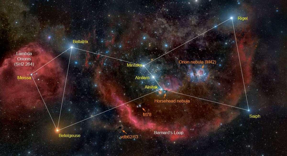 Αστερισμός Ωρίωνα