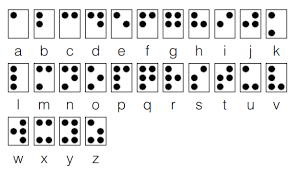 MW Codes, Ciphers, and Puzzle Series: The Braille Code