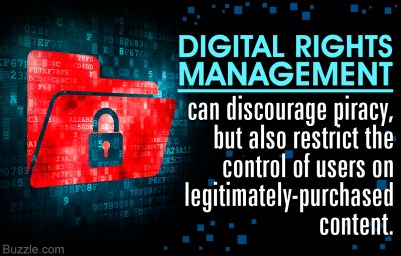 Digital Rights Management, Piracy, and Jittery Writers