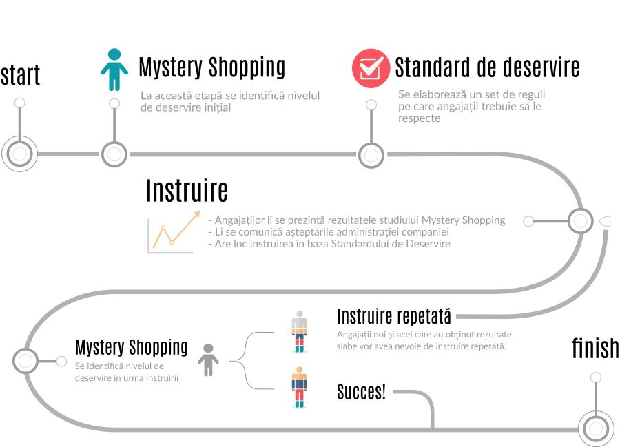 InfograficV3FinalFinal