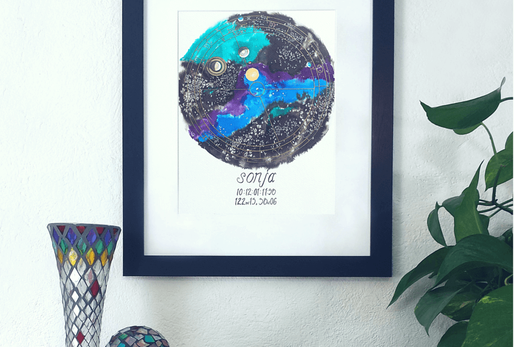 16 Zodiac Wall Art Prints to Add to Your Gallery Wall – Brit + Co