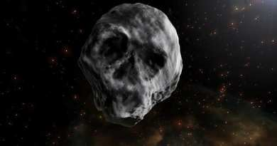 "Trick of Treat? NASA Names Asteroid ""Death Comet"" … Looks like skull face. Will near Earth on Halloween"
