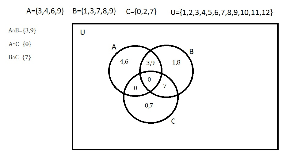 The Union And Intersection Of Sets Mystudyblog