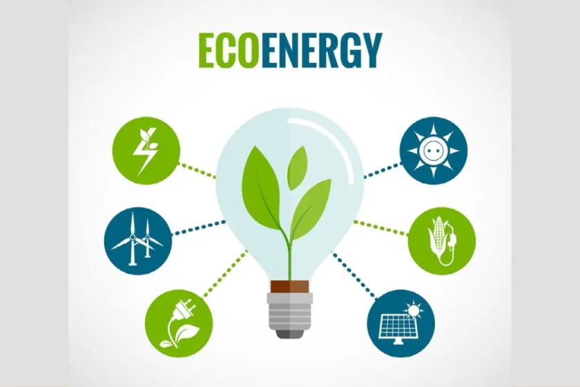 Eco Energy Poster vector created by macrovector_official - www.freepik.com