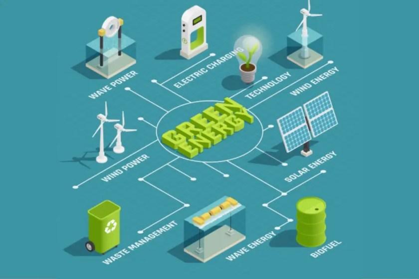 Green Renewable Energy Technology vector created by macrovector - www.freepik.com