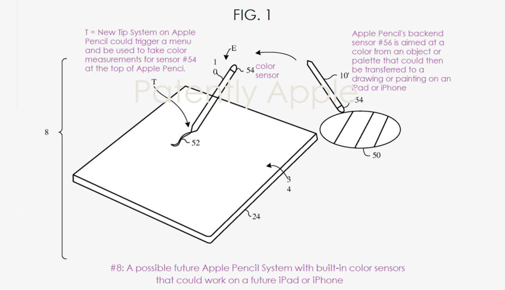 Apple is Planning For Some Phenomenal Apple Pencil