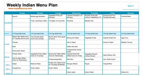 Indian menu plan