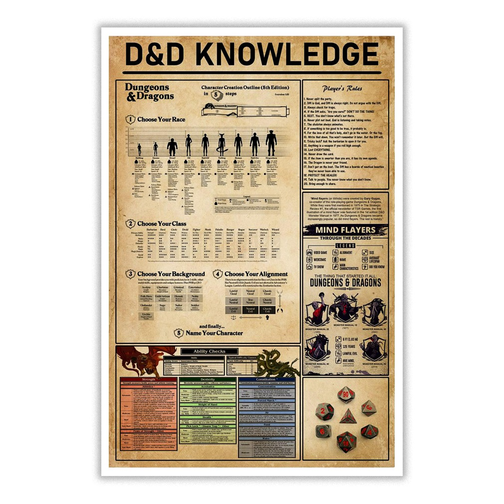 d d knowledge dungeons and dragons poster myteashirts