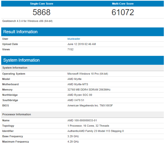 ryzen 9 3950X geekbench score