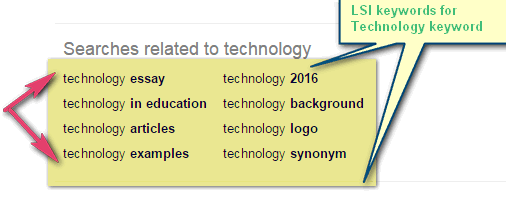 LSI Keywords