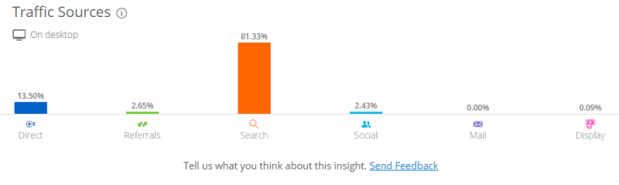 How to analyze your traffic