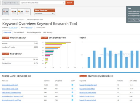 5 Best Keyword Suggestion Tools Find the Keywords 2020