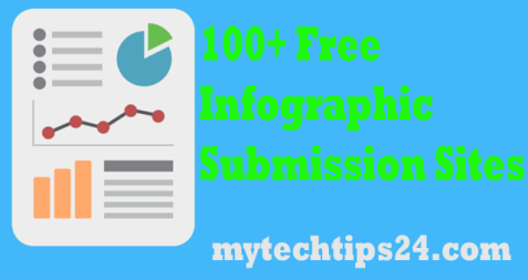 Best Free 100+ Infographic Submission Sites List 2021