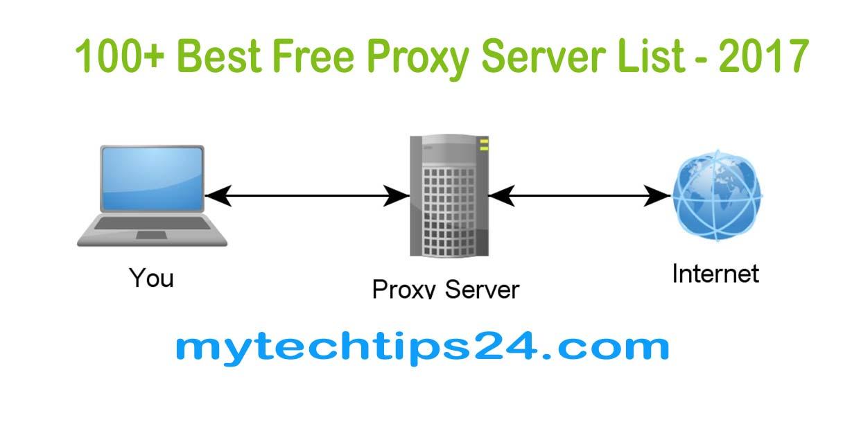 working proxy list 2017