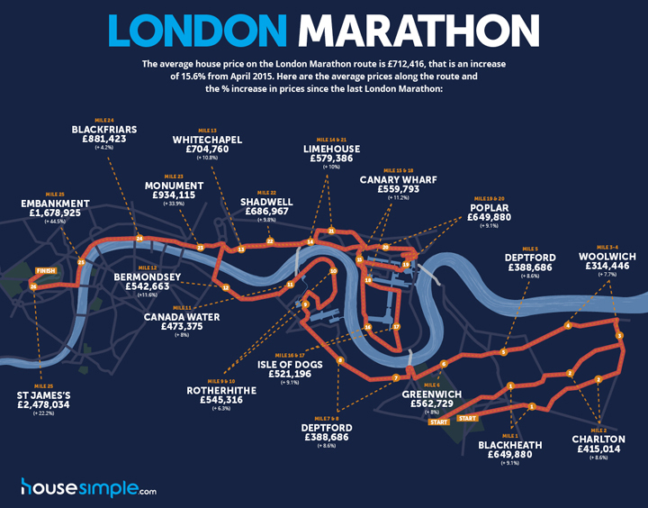 How closely does London Marathon map the city's inequalities?
