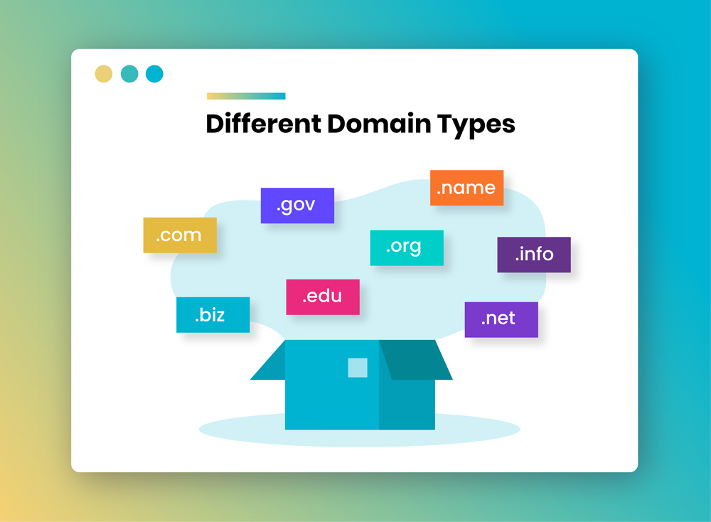 Different-domain-types