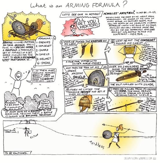 arming-formula1colour