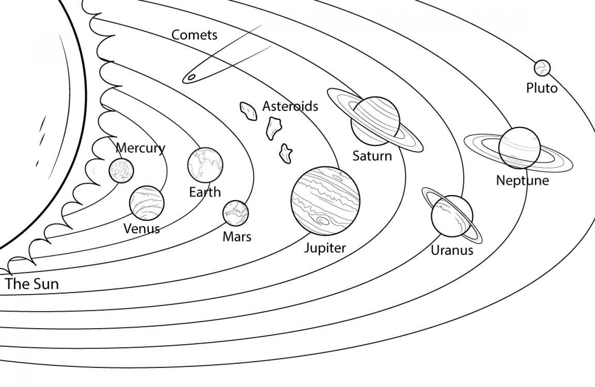 20 Besten Ideen Ausmalbilder Sonnensystem