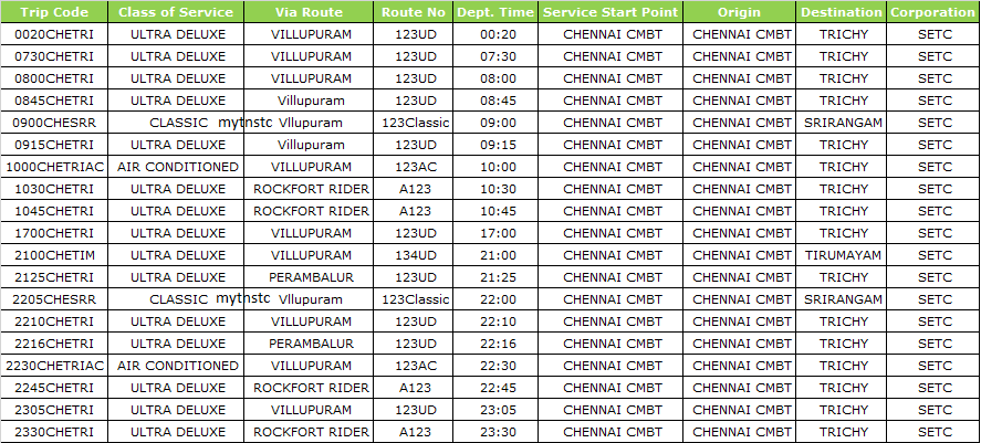 Chennai To Trichy SETC Bus Timings