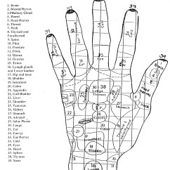 Face Pressure Points Diagram Franklin Electric Submersible Motor Control Wiring Search Results For Body Point Diagrams
