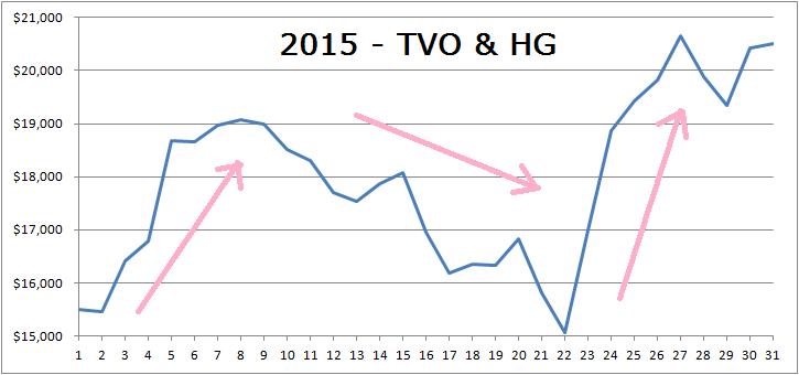 trade-history-2015-chart-lg