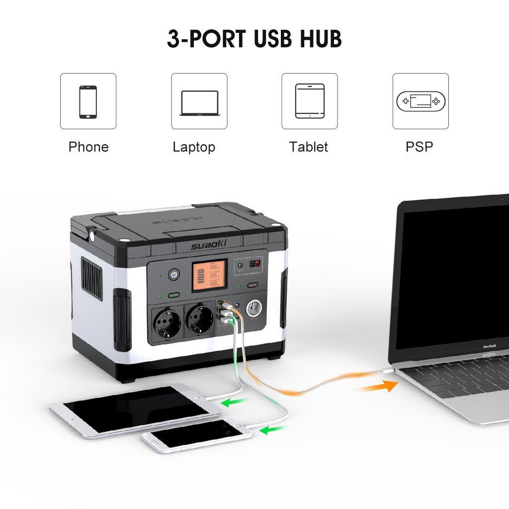 SUAOKI G500 Powerstation Test