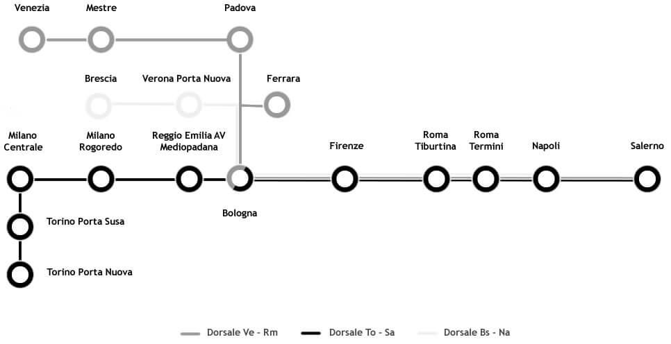 Italo railway system tuscany by train
