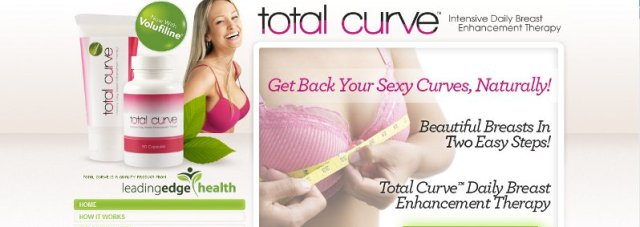 Total curve review