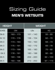 Mens wetsuit size chart hi resg also mytriathlon zone  advance rh