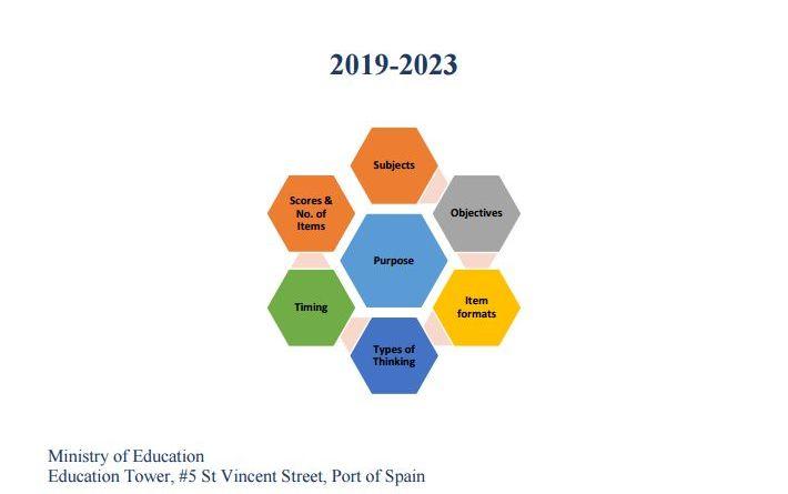 sea framework 2019-2023