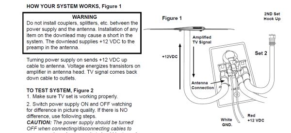 antenna wiring diagram rv camper
