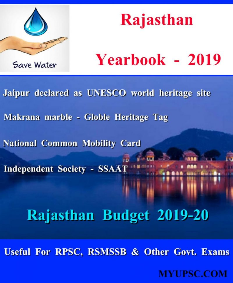Rajasthan GK – Yearbook