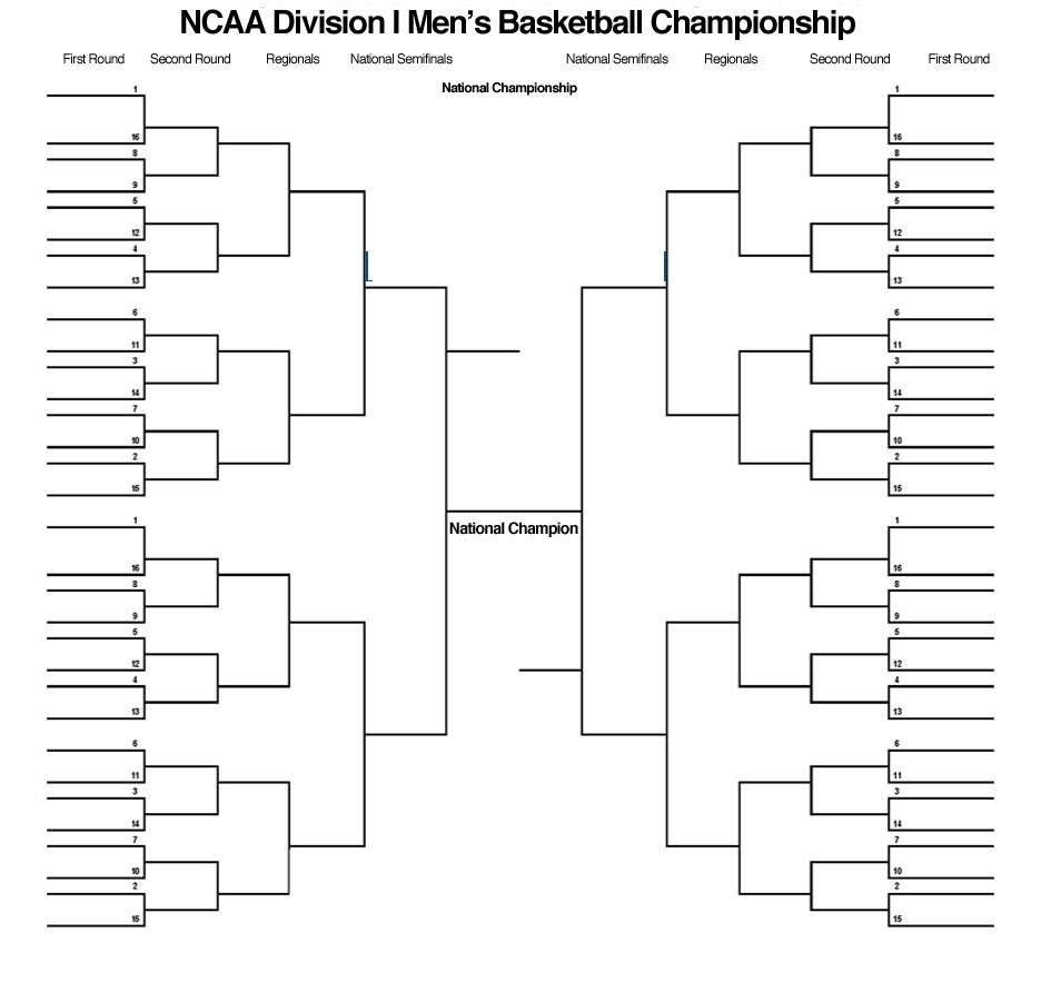 March Madness Bracket For Dummies University Visitors Network
