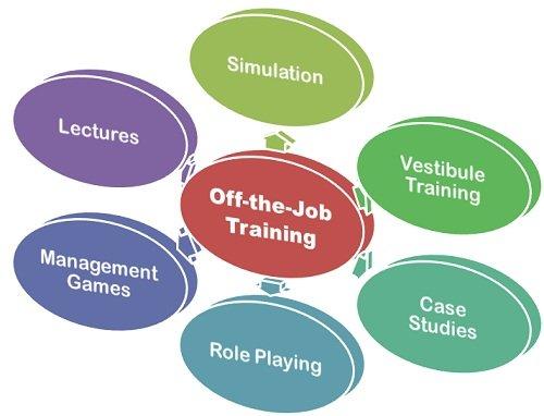 training-off-the-job-training