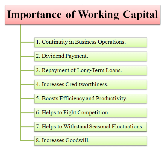 working-capital1