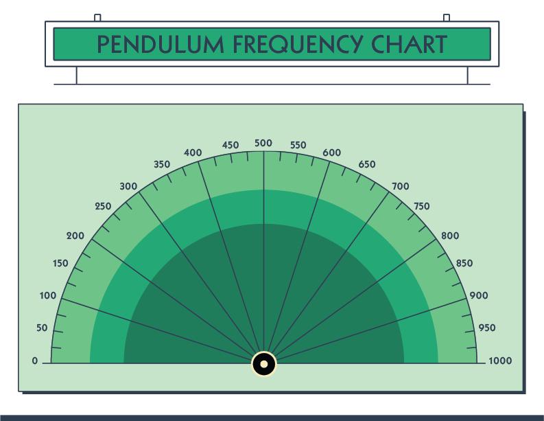 Large Testing Chart