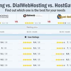 DialWebHosting VPS Hosting vs / Hostgator VPS Hosting / A2Hosting VPS Hosting