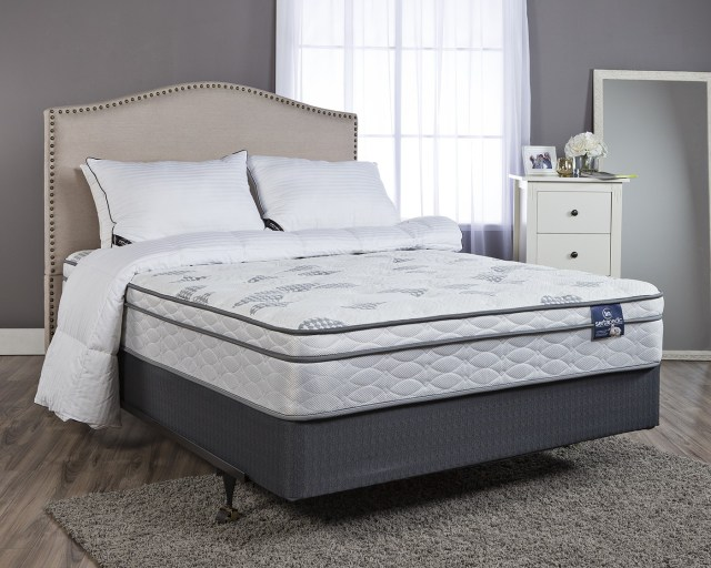 tips on buying mattress