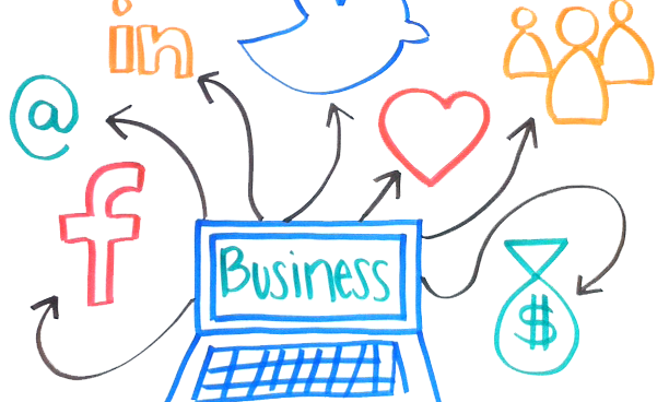 Business Social Networks