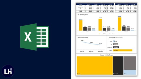 Microsoft Excel Basics - Creating a Sales Report